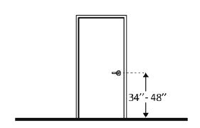 Guidelines For The Height Of Operable Hardware On Doors Lehigh